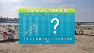 Prognoza pogody na 16 dni: zimniej już nie będzie